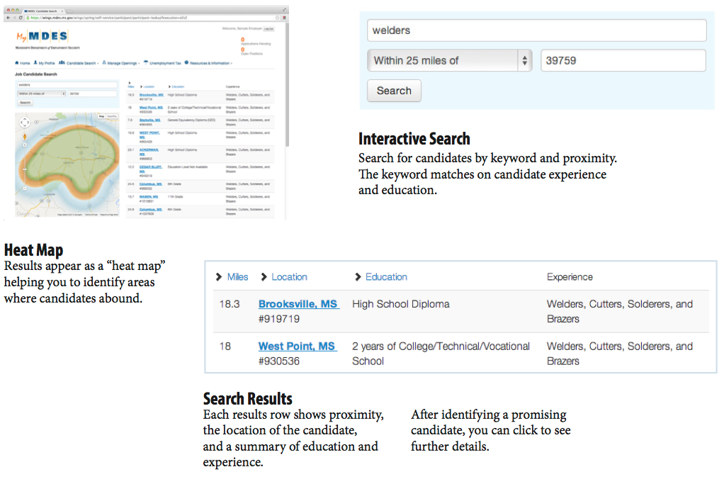 image showing how employers can search for qualified candidates