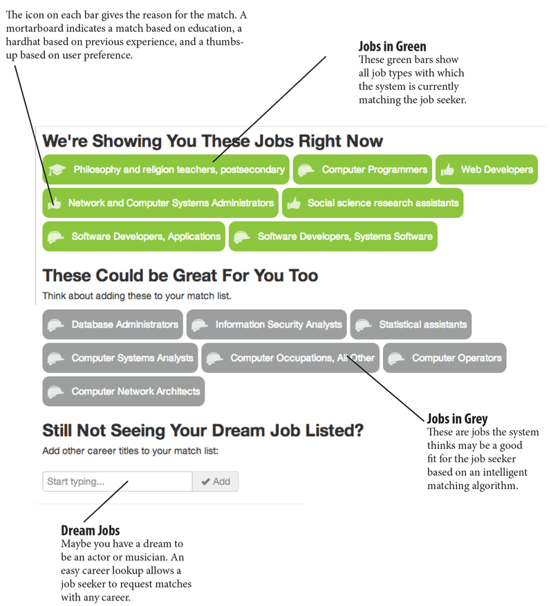 image showing how job seekers can control from which careers the system recommends jobs